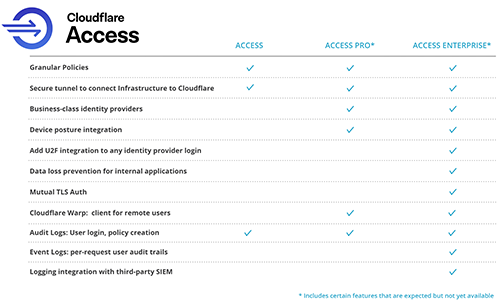 access-features-2-s.png