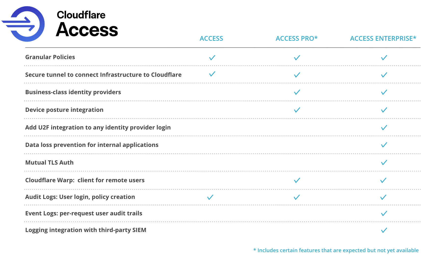 access-features-2.png