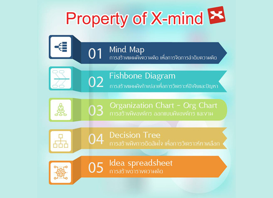 Article Property of X-mind