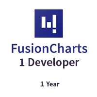 FusionCharts - 1 Developer
