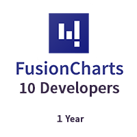 FusionCharts - 10 Developers